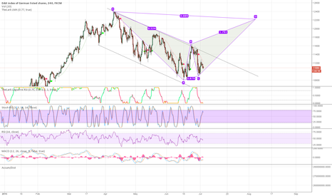 GER30: possible bat in play
