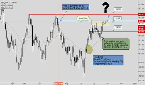 USDJPY: USD/JPY On the Move