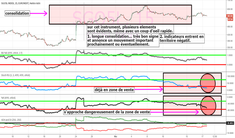 SGO5L: SGO5L sur euronext