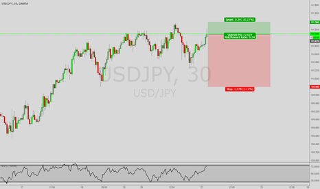 USDJPY: *Trade of the Day* Short USD/JPY