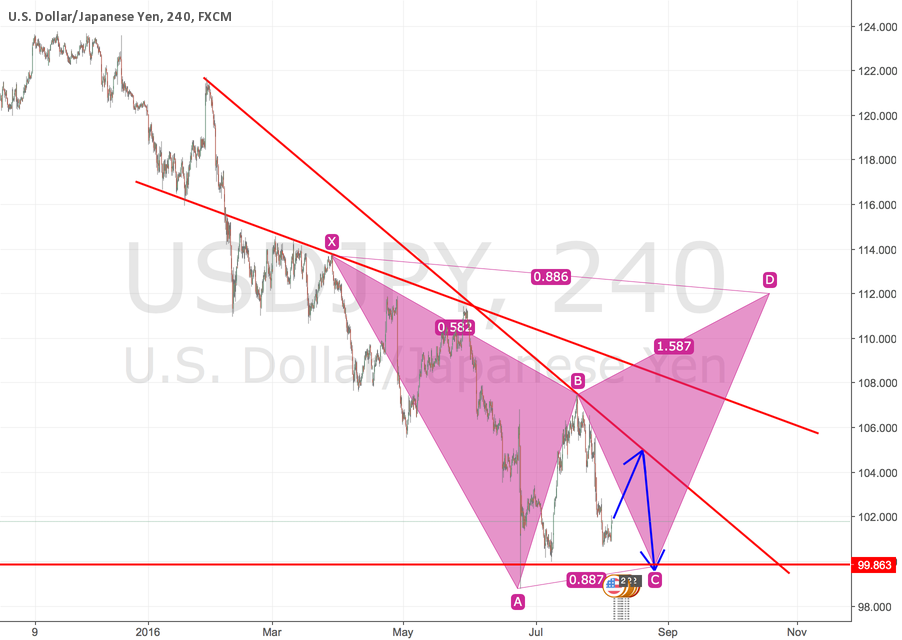 Another scenario for UJ, maybe run for 2/3 weeks