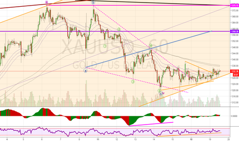 XAUUSD: XAUUSD finished wave 4. Now is going up for wave 5