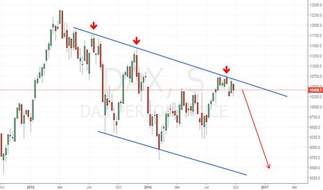 DAX: DAX   Importante Linea de Tendencia en TF Semanal