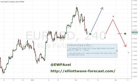 EURUSD: EurUsd long Trade 10-feb