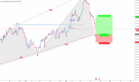AUDCAD: AUDCAD Potential Long Opportunity Bullish White Swan
