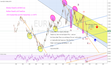 EURUSD: I expectant  to break up  until next NFP   but....