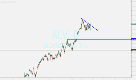 ALV: ALLIANZ ....breakout by good bullish candle