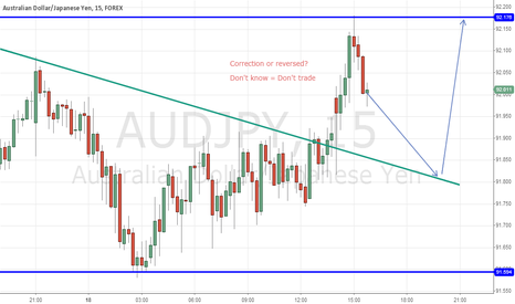 AUDJPY: Don't know