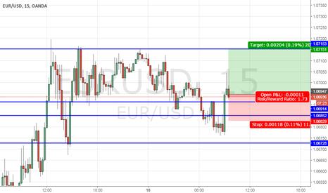 EURUSD: EurUsd to yesterday's highs