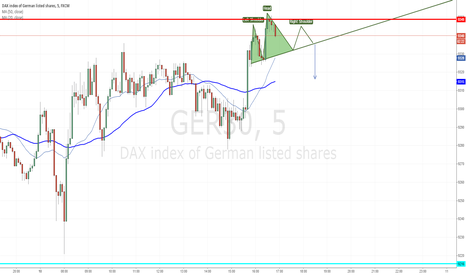GER30: SCALPING  DAX : 9318 this evening?