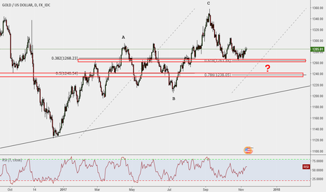XAUUSD: GOLD- Which one?