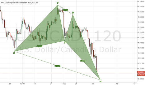 USDCAD: UC H2 Bull Butterfly