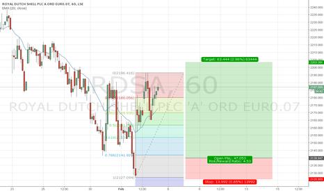 RDSA: UK Stock, Shell, H1 long