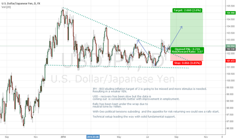 USDJPY: $USDJPY long idea. Breakout out triangle + Fundamental support