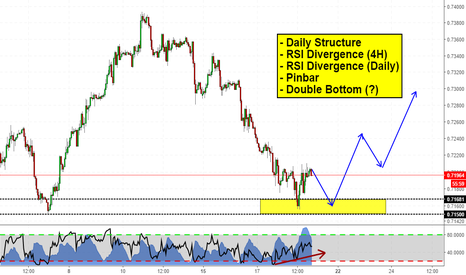 CADCHF: Long opportunity in structure area!