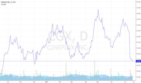 CGX: Cineplex