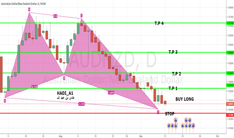 AUDNZD: LONG FOR AUD/NZD