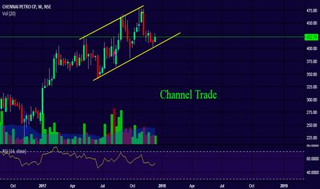 CHENNPETRO: ChennaiPetro - Channel Trade!