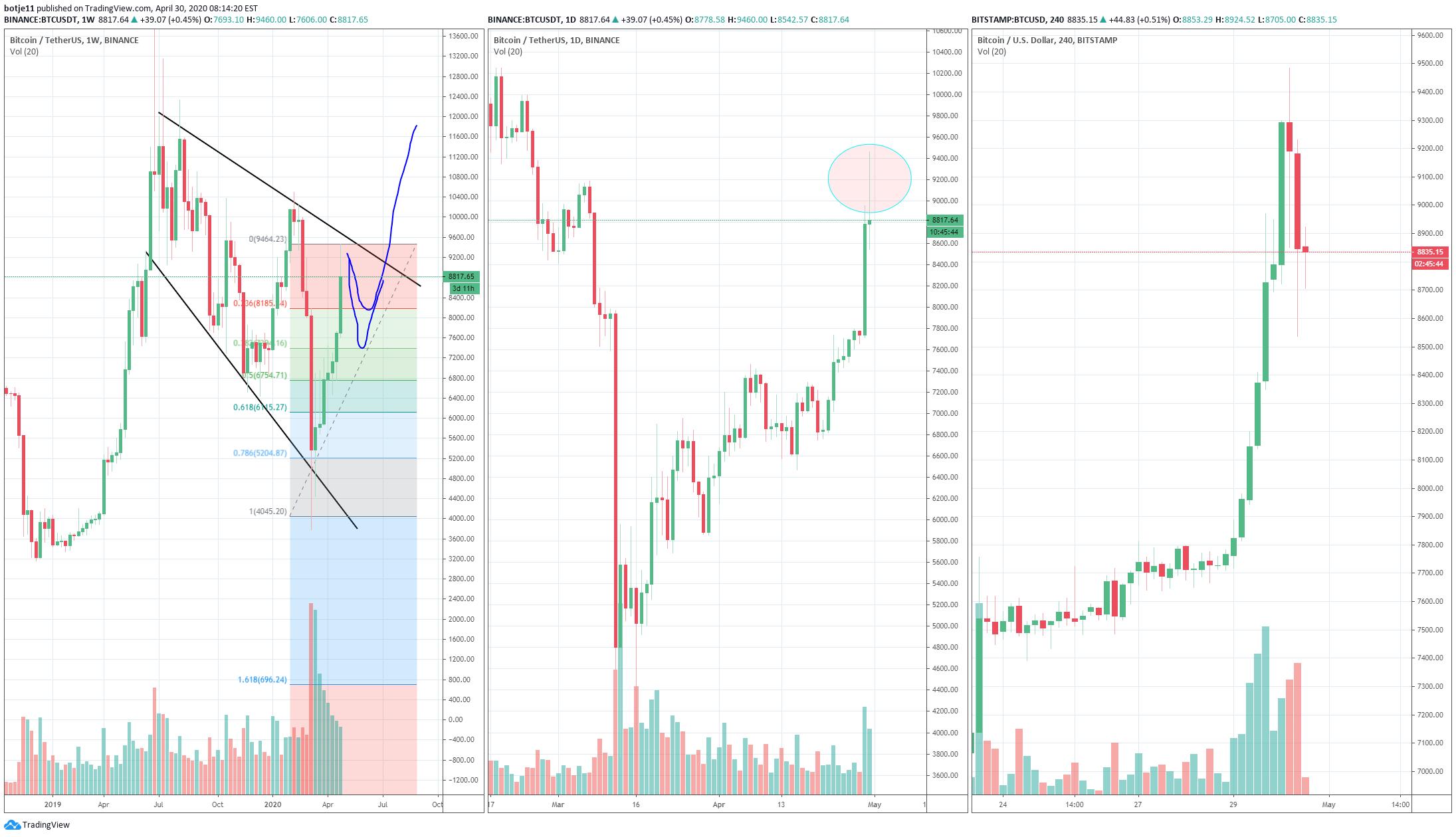 bitcoin stock trading felfüggesztve