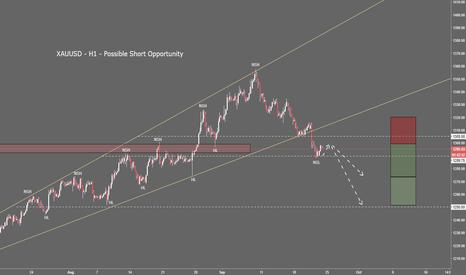 XAUUSD: XAUUSD - H4 - Potential Short Opportunity
