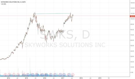 SWKS: #SWKS - long