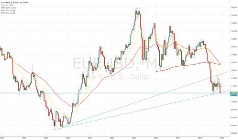 EURUSD: EU testing Monthly Uptrend line