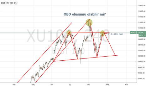 XU100: bist100...h4...xu100