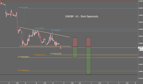EURGBP: EURGBP - H1 - Short Opportunity