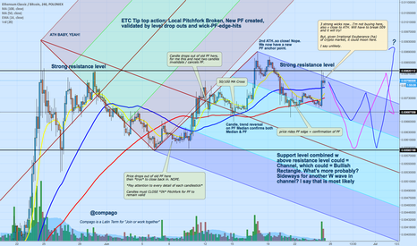 ETCBTC: ETC Tip top TA. Lots to talk about, new pitchfork confirmed