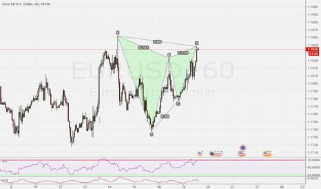 EURUSD: EUR/USD 60 Potential Gartley