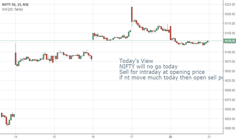 NIFTY: Sell nifty for short term