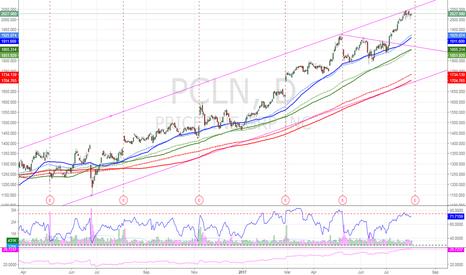 PCLN: PCLN excellent resistance