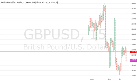 GBPUSD: Buy Cable