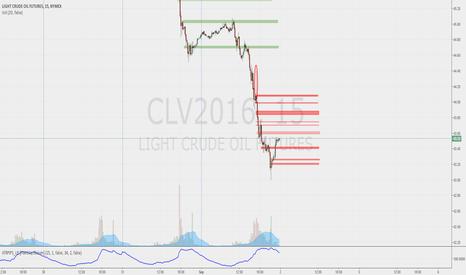 CLV2016: test - short