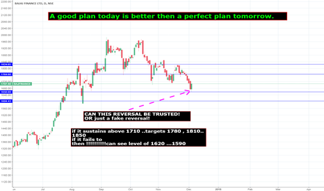 BAJFINANCE: can the reversal be trusted!!!!