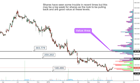 CPR: Long idea for Carpetright