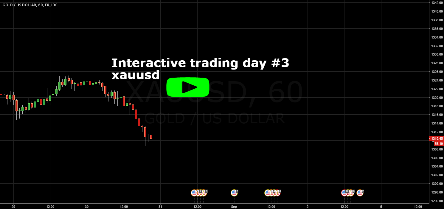 GOLD / 500oz swing / Interactive trading #3