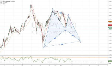 USDJPY: Potential Bulish BAT on USD/JPY , 240 Chart