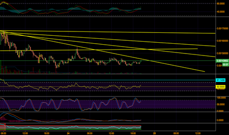 STRATBTC: STRAT about to break resistance