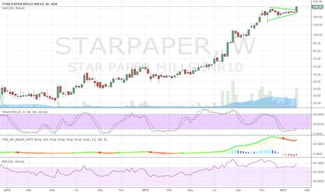 STARPAPER: Star Peper Triangle break out