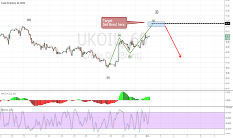 UKOIL: Sell UKOIL around 50.76.