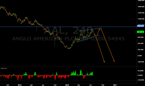 AAL: Anglo American looking for some more down