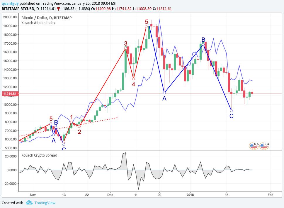 bitstamp btc usd chart