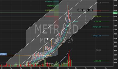 METR: Metrogas (METR) - BCBA - Merval