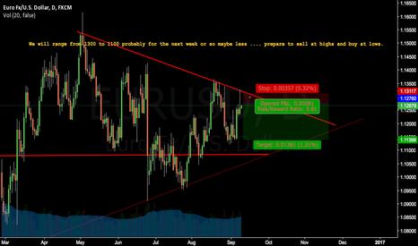 EURUSD: Thursday reversal...as promised