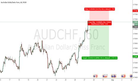 AUDCHF: short
