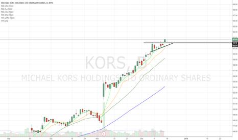 KORS: Ascending triangle breakout