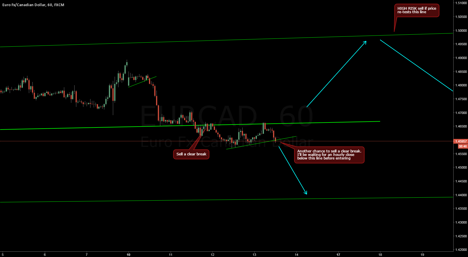 Another potential entry forming