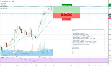 SGEN: SGEN - Trading a pullback