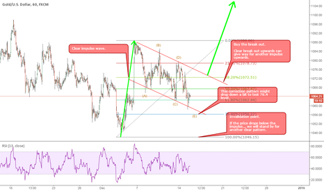 XAUUSD: XAUUSD buy set up.